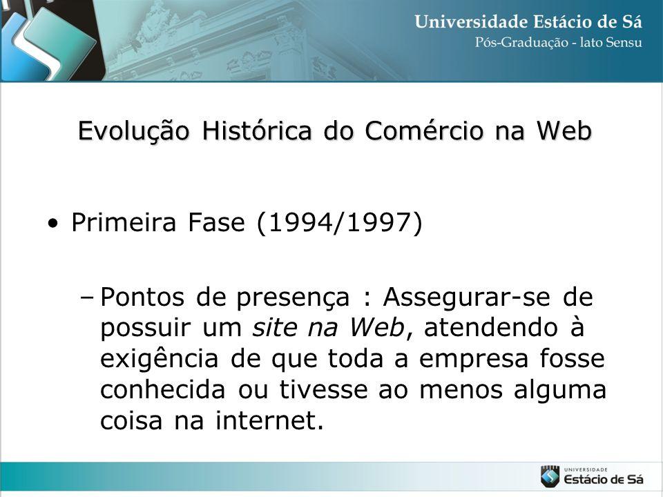Evolução Histórica do Comércio na Web •Primeira Fase (1994/1997) –Pontos de presença : Assegurar-se de possuir um site na Web, atendendo à exigência d