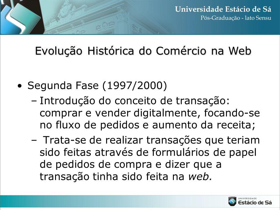 •Segunda Fase (1997/2000) –Introdução do conceito de transação: comprar e vender digitalmente, focando-se no fluxo de pedidos e aumento da receita; –