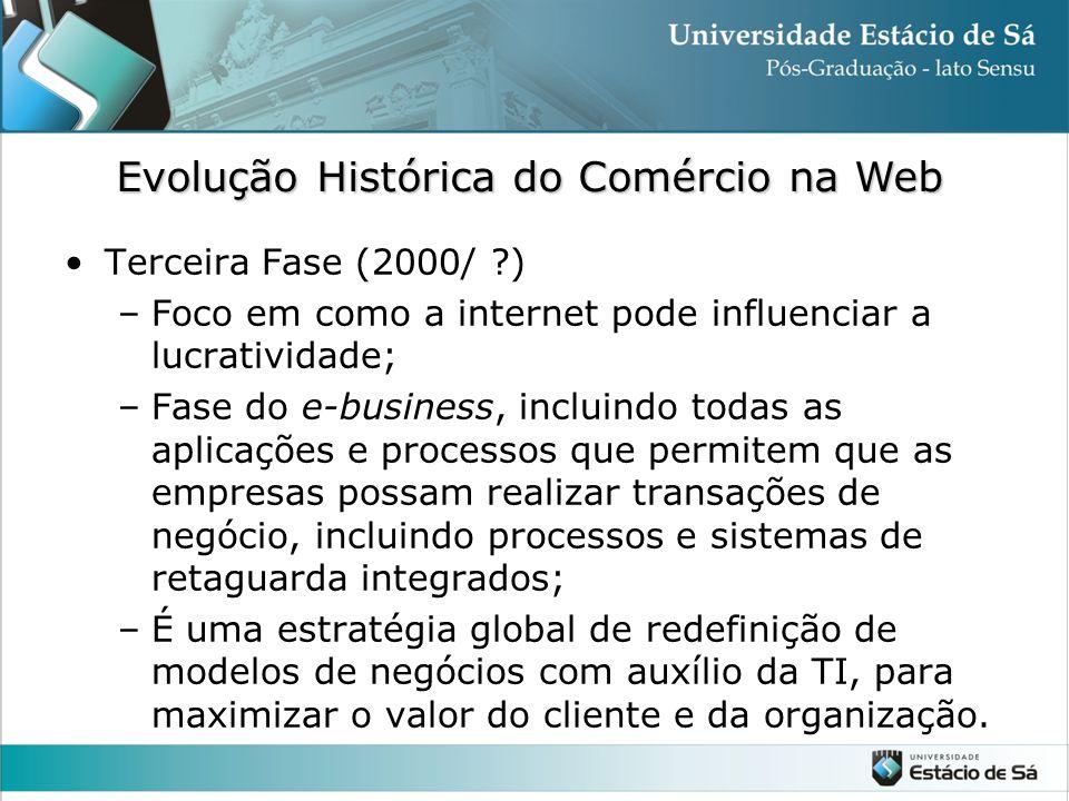 •Terceira Fase (2000/ ?) –Foco em como a internet pode influenciar a lucratividade; –Fase do e-business, incluindo todas as aplicações e processos que