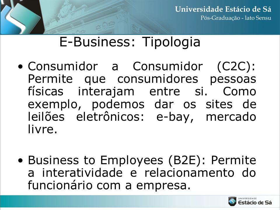 •Consumidor a Consumidor (C2C): Permite que consumidores pessoas físicas interajam entre si. Como exemplo, podemos dar os sites de leilões eletrônicos