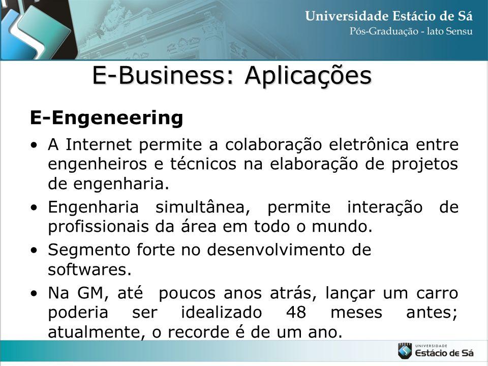 E-Engeneering •A Internet permite a colaboração eletrônica entre engenheiros e técnicos na elaboração de projetos de engenharia. •Engenharia simultâne