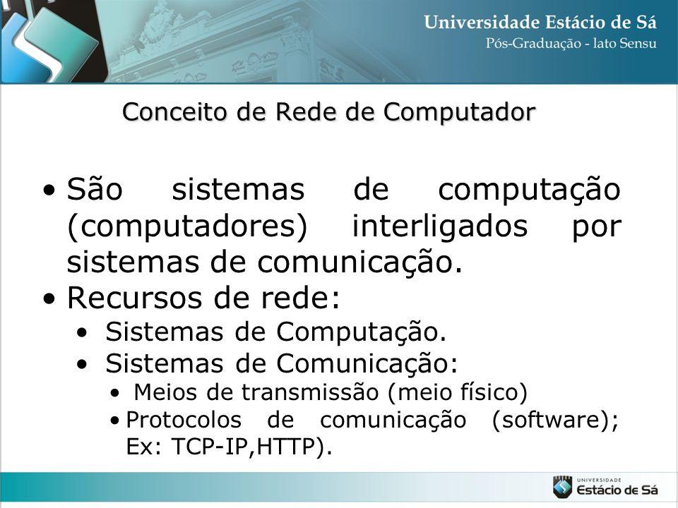 Conceito de Rede de Computador •São sistemas de computação (computadores) interligados por sistemas de comunicação. •Recursos de rede: • Sistemas de C