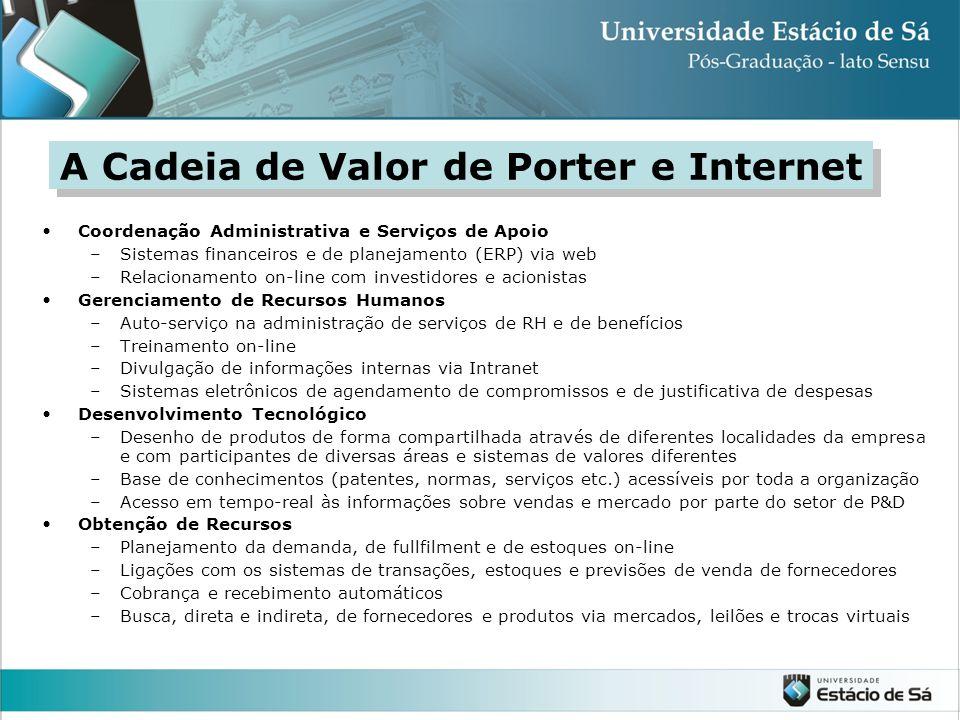 A Cadeia de Valor de Porter e Internet •Coordenação Administrativa e Serviços de Apoio –Sistemas financeiros e de planejamento (ERP) via web –Relacion