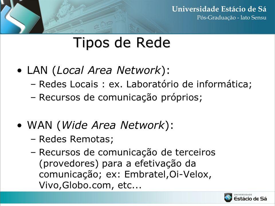 Tipos de Rede •LAN (Local Area Network): –Redes Locais : ex. Laboratório de informática; –Recursos de comunicação próprios; •WAN (Wide Area Network):