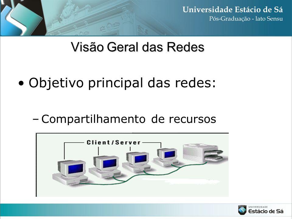 Visão Geral das Redes •Objetivo principal das redes: –Compartilhamento de recursos