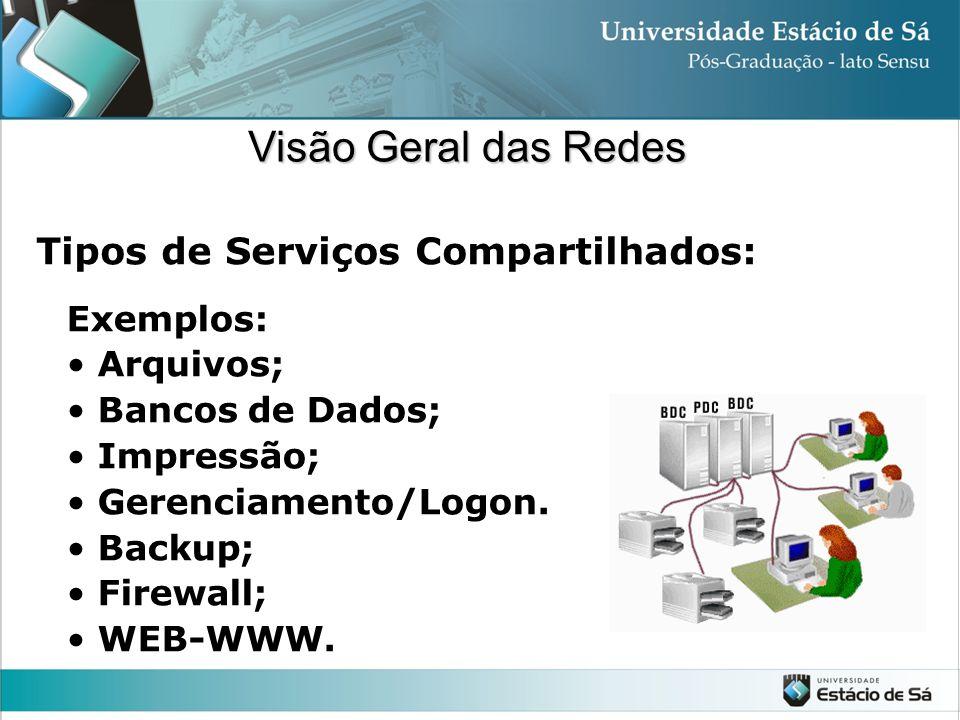 Tipos de Serviços Compartilhados: Exemplos: • Arquivos; • Bancos de Dados; • Impressão; • Gerenciamento/Logon. • Backup; • Firewall; • WEB-WWW. Visão