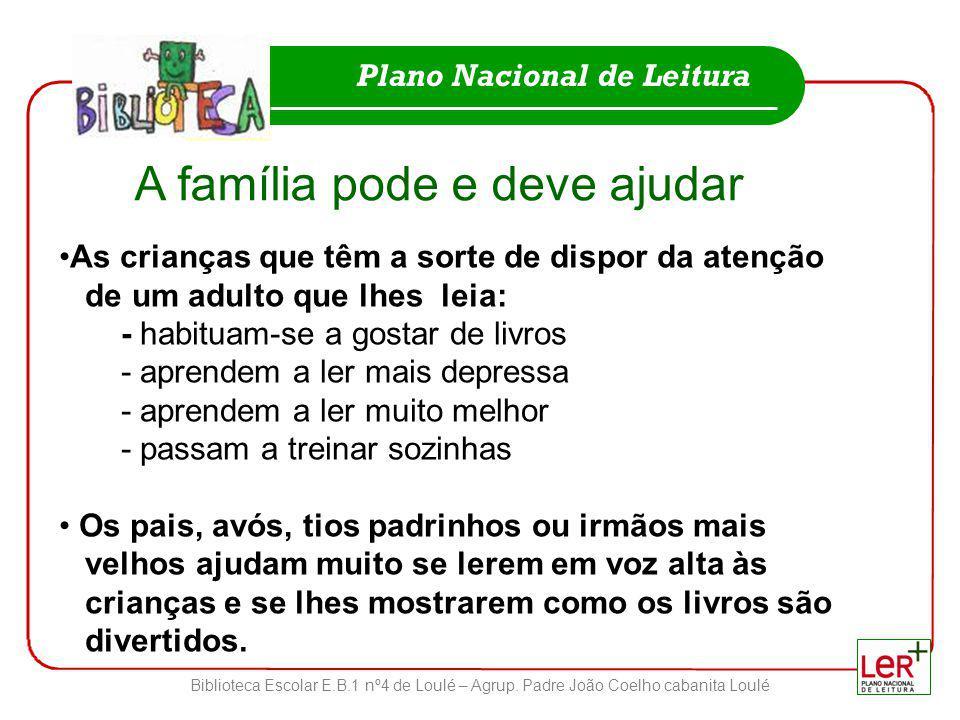 Biblioteca Escolar E.B.1 nº4 de Loulé – Agrup. Padre João Coelho cabanita Loulé Plano Nacional de Leitura A família pode e deve ajudar •As crianças qu