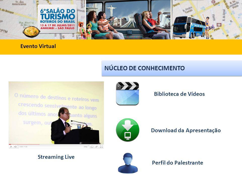 NÚCLEO DE CONHECIMENTO Evento Virtual Download da Apresentação Biblioteca de Vídeos Perfil do Palestrante Streaming Live