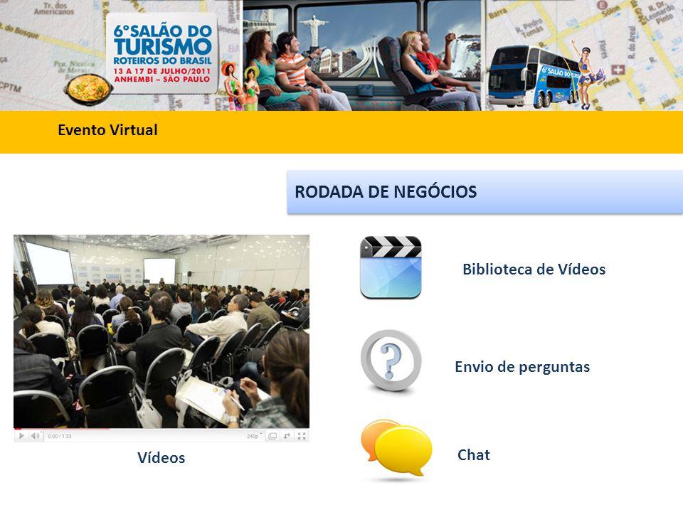 RODADA DE NEGÓCIOS Evento Virtual Vídeos Envio de perguntas Biblioteca de Vídeos Chat