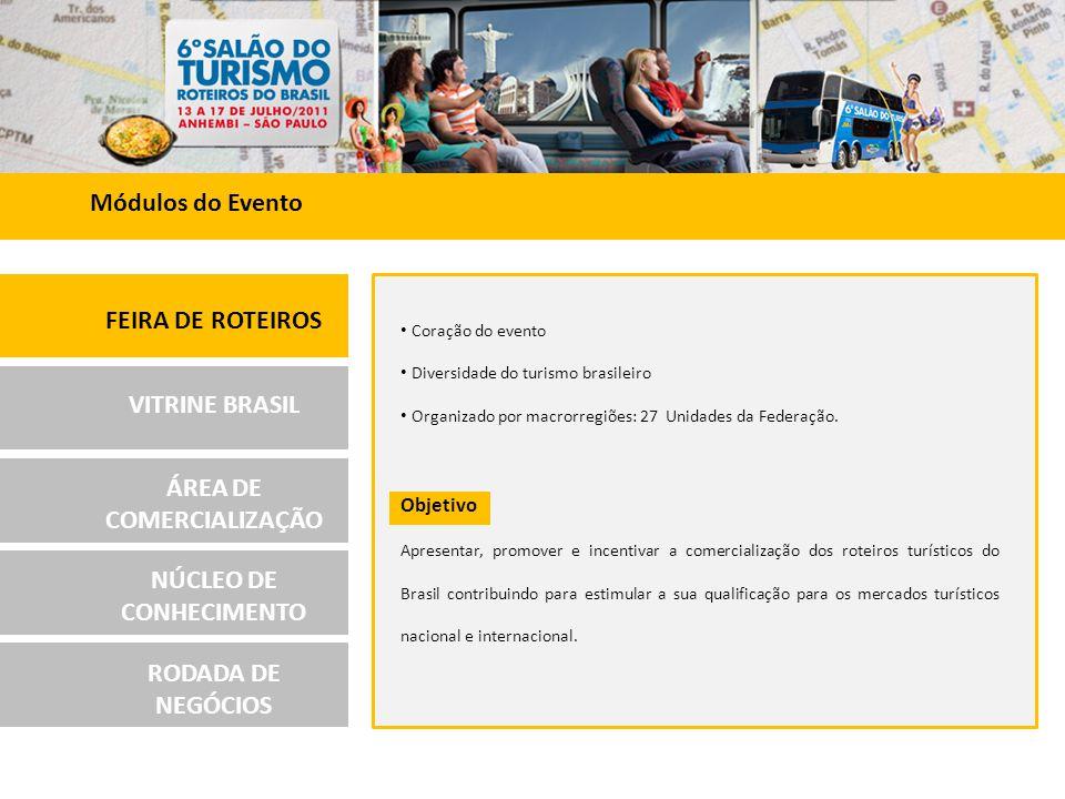 Módulos do Evento FEIRA DE ROTEIROS VITRINE BRASIL ÁREA DE COMERCIALIZAÇÃO NÚCLEO DE CONHECIMENTO RODADA DE NEGÓCIOS • Coração do evento • Diversidade do turismo brasileiro • Organizado por macrorregiões: 27 Unidades da Federação.