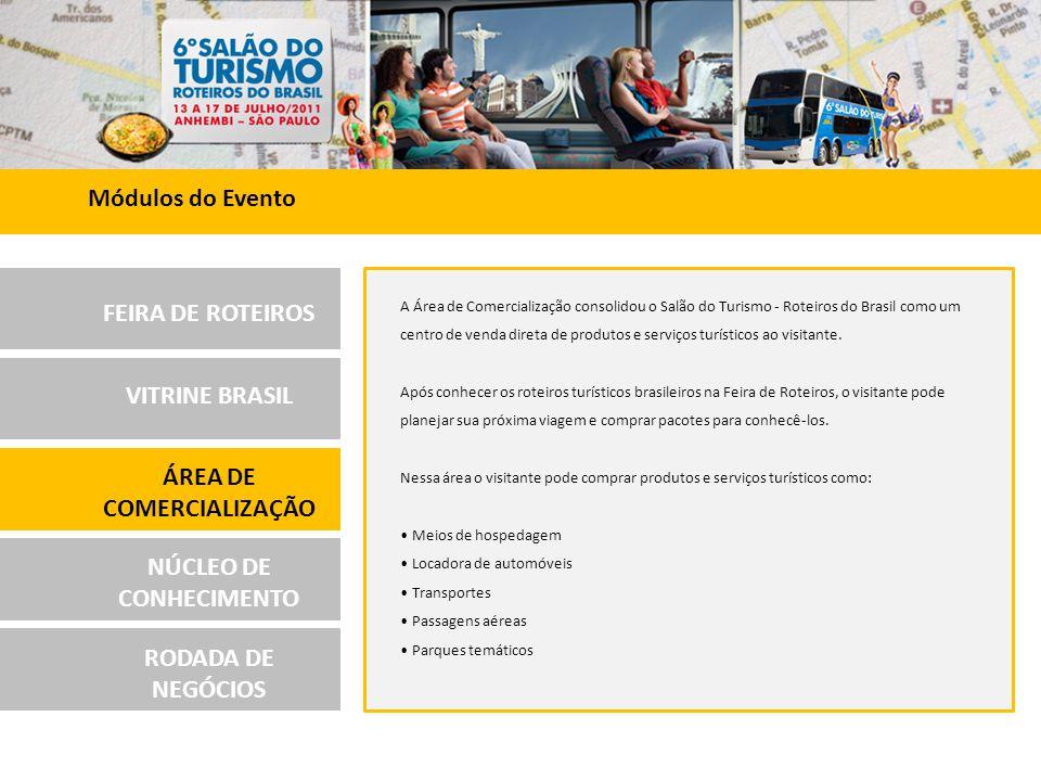 Evento Virtual Área de Comercialização - Formulário Seu resultado foi: SALVADOR/BA Clique aqui para ver um vídeo sobre a cidade.