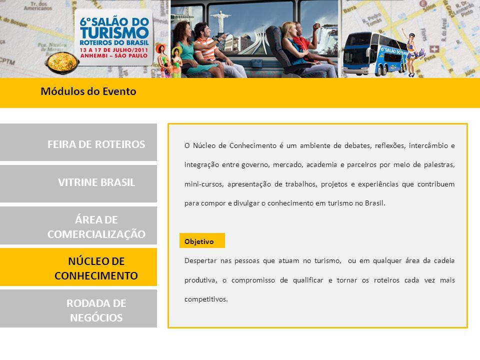 FEIRA DE ROTEIROS VITRINE BRASIL ÁREA DE COMERCIALIZAÇÃO NÚCLEO DE CONHECIMENTO RODADA DE NEGÓCIOS Módulos do Evento Encontros pré-agendados entre operadores de turismo e fornecedores locais das Unidades da Federação Brasileira.
