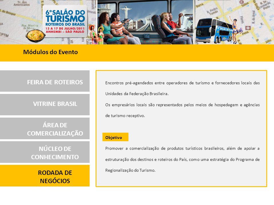 Evento Virtual 04/07/201117/08/2011 DURAÇÃO COMUNICAÇÃO REVISTATVRÁDIOWEBSITEFEIRA