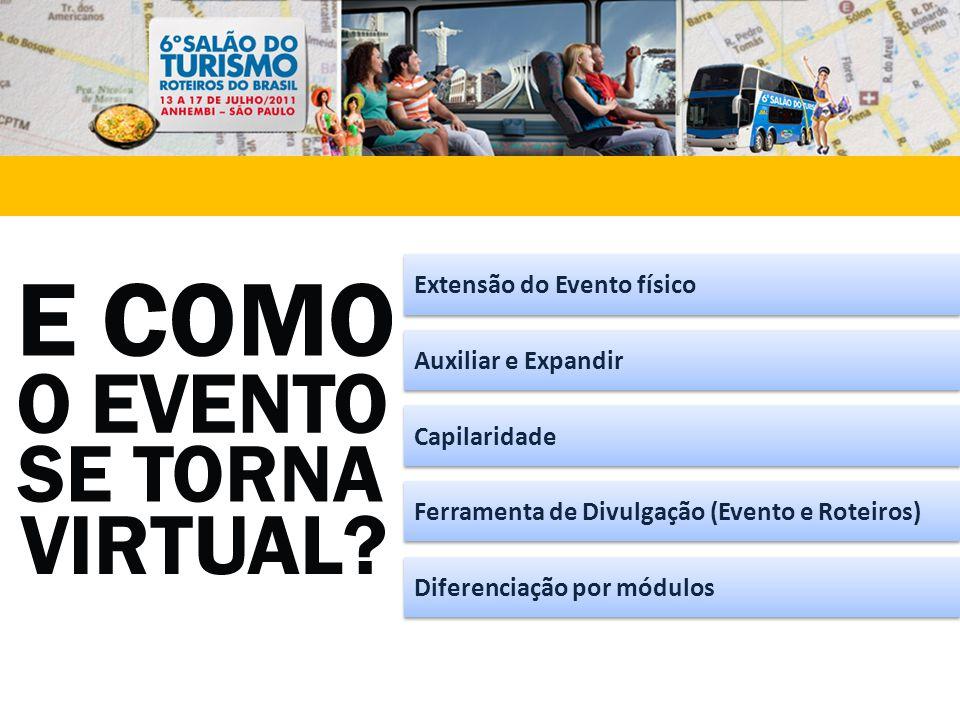 Evento Virtual FEIRA DE ROTEIROS Vídeos Fotos Roteiros