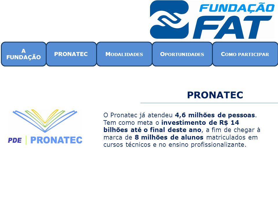 PRONATEC O Pronatec já atendeu 4,6 milhões de pessoas. Tem como meta o investimento de R$ 14 bilhões até o final deste ano, a fim de chegar à marca de