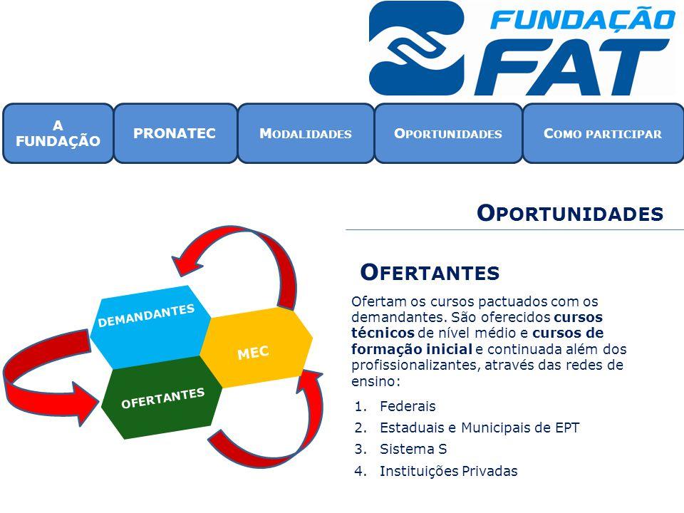 PRONATEC Brasil Sem Miséria - Técnico de Nível Médio e FIC (MDS) Parceria entre o Ministério do Desenvolvimento Social e o Plano Brasil Sem Miséria (BSM).