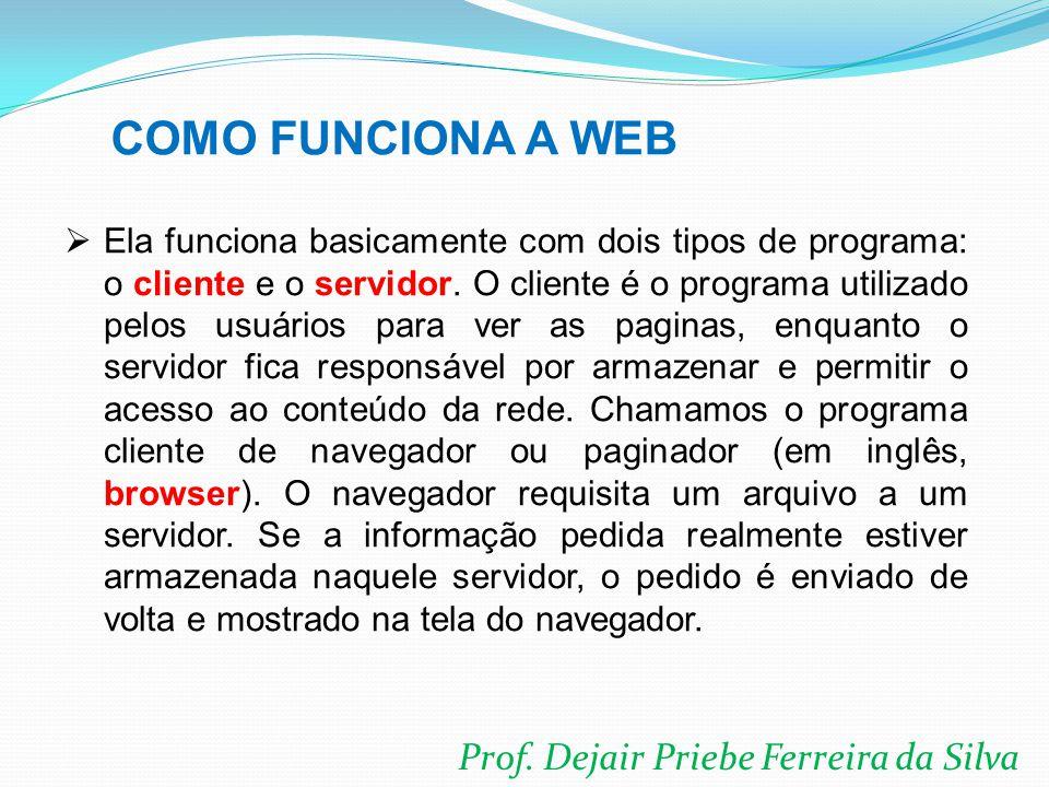 Prof. Dejair Priebe Ferreira da Silva  Ela funciona basicamente com dois tipos de programa: o cliente e o servidor. O cliente é o programa utilizado