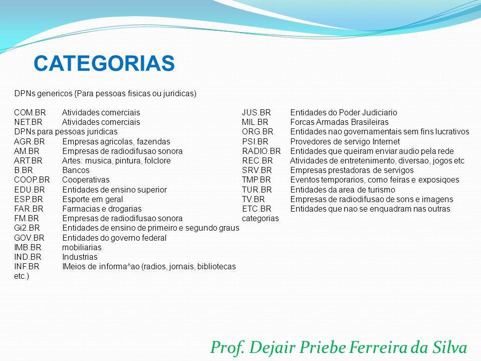 Prof. Dejair Priebe Ferreira da Silva DPNs genericos {Para pessoas fisicas ou juridicas) COM.BRAtividades comerciais NET.BRAtividades comerciais DPNs
