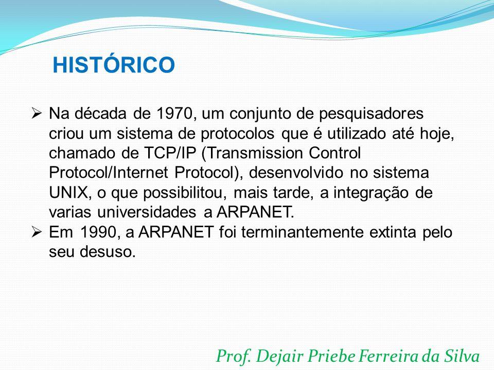 Prof. Dejair Priebe Ferreira da Silva  Na década de 1970, um conjunto de pesquisadores criou um sistema de protocolos que é utilizado até hoje, chama