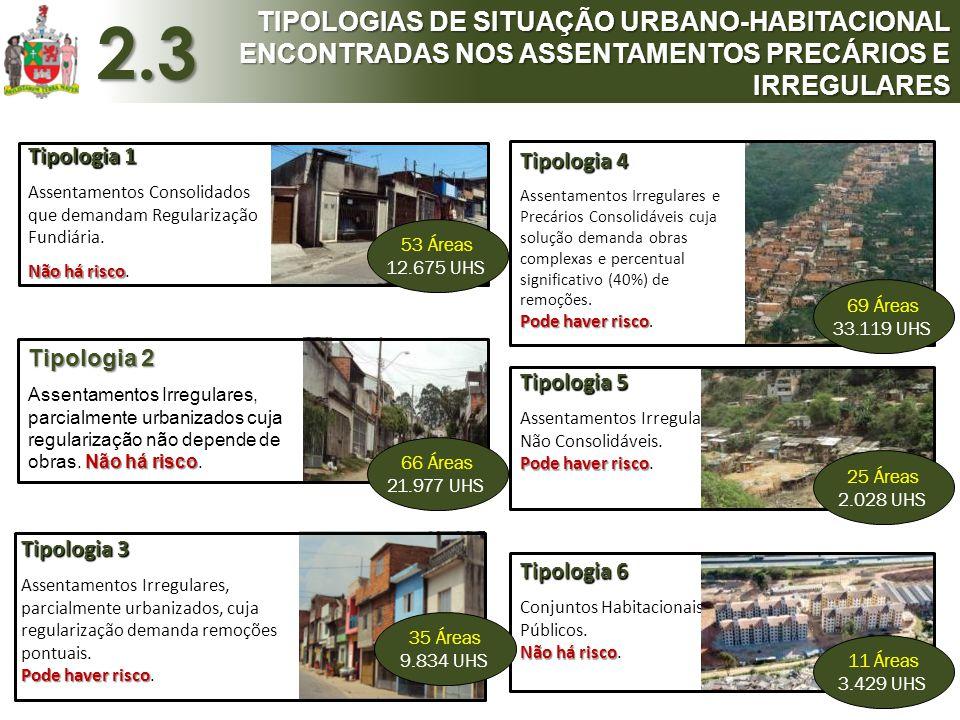 Tipologia 5 Assentamentos Irregulares Não Consolidáveis. Pode haver risco Pode haver risco. Tipologia 1 Assentamentos Consolidados que demandam Regula