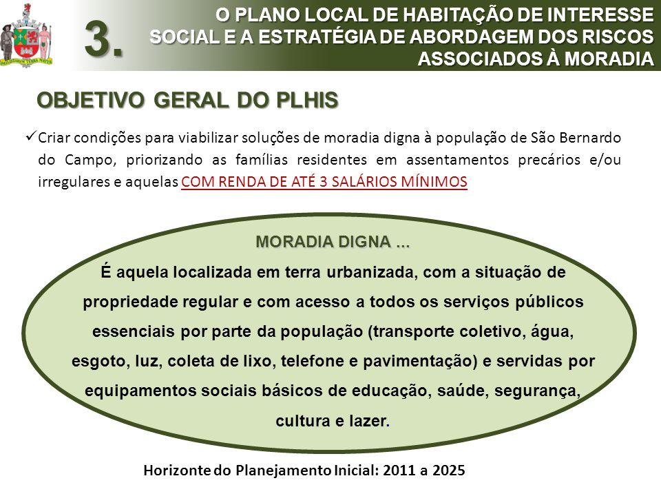 LPA 2 – INTEGRAÇÃO URBANA DE ASSENTAMENTOS PRECÁRIOS E INFORMAIS LPA 1 – PRODUÇÃO DA HABITAÇÃO LPA 3 – DESENVOLVIMENTO INSTITUCIONAL 1.Programa de Regularização Fundiária 2.Programa de Urbanização Integrada 3.Programa de Redução de Risco e Ações Emergenciais 4.