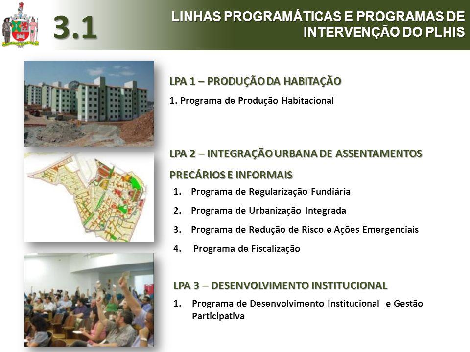 LPA 2 – INTEGRAÇÃO URBANA DE ASSENTAMENTOS PRECÁRIOS E INFORMAIS LPA 1 – PRODUÇÃO DA HABITAÇÃO LPA 3 – DESENVOLVIMENTO INSTITUCIONAL 1.Programa de Reg