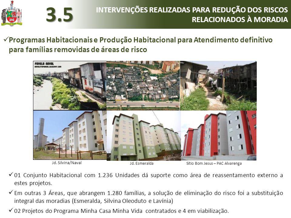  01 Conjunto Habitacional com 1.236 Unidades dá suporte como área de reassentamento externo a estes projetos.  Em outras 3 Áreas, que abrangem 1.280
