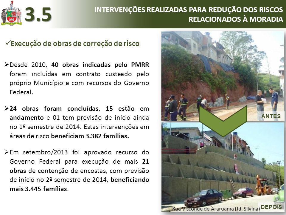  Desde 2010, 40 obras indicadas pelo PMRR foram incluídas em contrato custeado pelo próprio Município e com recursos do Governo Federal.  24 obras f