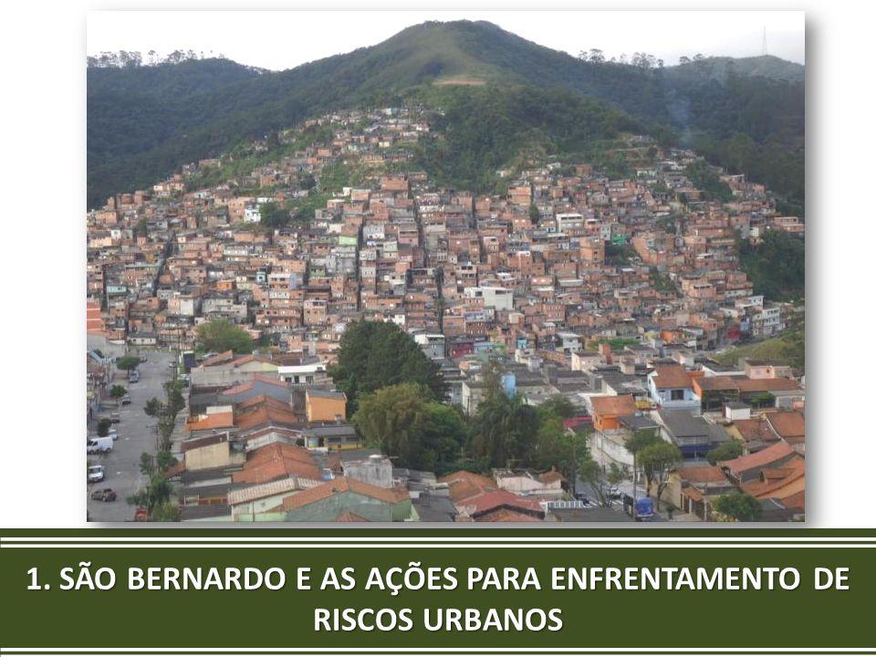 SÃO BERNARDO DO CAMPO CARACTERÍSTICAS GERAIS SÃO BERNARDO População: 765.463 habitantes Número de Domicílios: 260.637 34% dos domicílios implantados em Assentamentos Precários e/ou Irregulares Área: 408 km 2 66% do território em área de proteção ambiental 54% do território na APRM Billings Compartimentos Geomorfológicos:  Colinas de São Paulo;  Morraria do Embu; e  Serra do Mar Cidade com histórico de acidentes com mortes em função de escorregamentos 1.1
