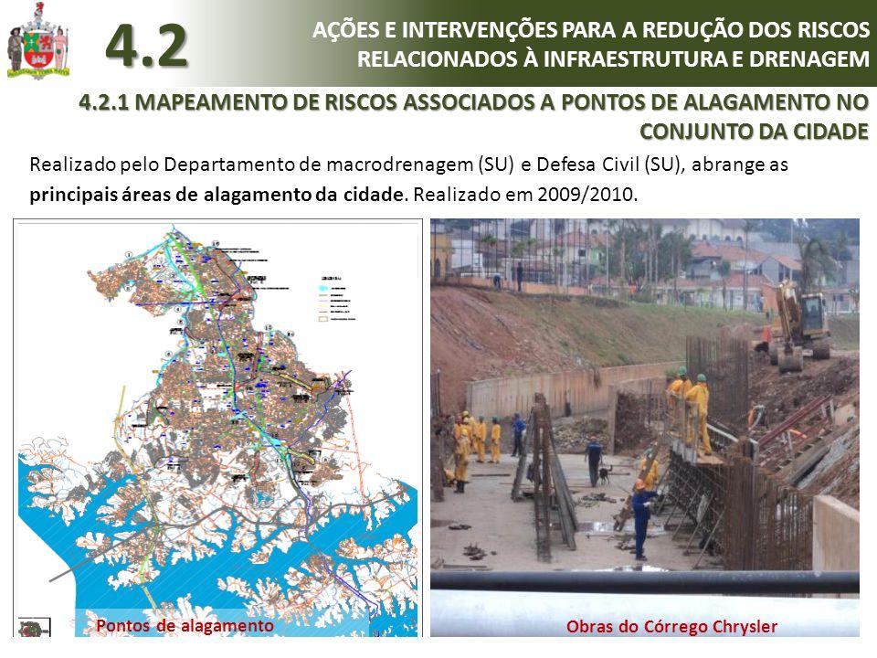  Reorganização e ampliação dos serviços de coleta de resíduos sólidos e de limpeza e manutenção da drenagem urbana  Execução de Obras Estruturantes de Drenagem na Cidade OBRAINVESTIMENTOS CAPUAVAR$ 36.105.180,46 IPIRANGAR$ 144.973.761,66 PINDORAMAR$ 31.809.182,66 CENTROR$ 308.942.157,54 SILVINAR$ 9.988.034,56 SARACANTANR$ 38.239.847,62 TOTALR$ 570.058.164,50 AÇÕES E INTERVENÇÕES PARA A REDUÇÃO DOS RISCOS RELACIONADOS À INFRAESTRUTURA E DRENAGEM4.2 4.2.2 AÇÕES ASSOCIADAS A PONTOS DE ALAGAMENTO NO CONJUNTO DA CIDADE