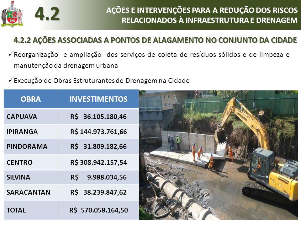  Reorganização e ampliação dos serviços de coleta de resíduos sólidos e de limpeza e manutenção da drenagem urbana  Execução de Obras Estruturantes
