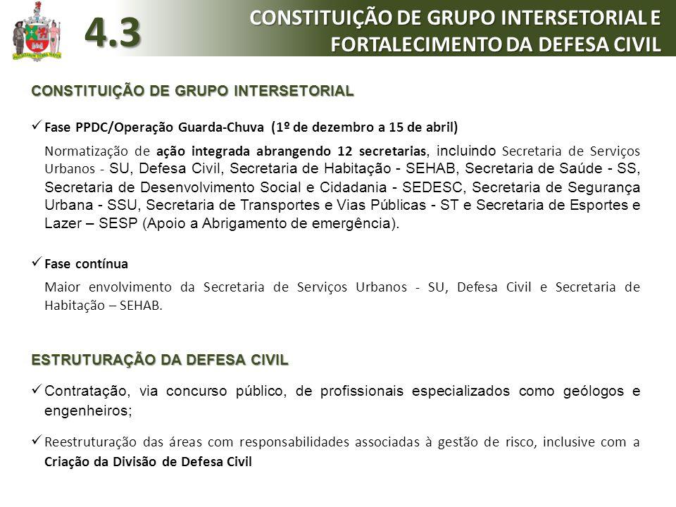 CONSTITUIÇÃO DE GRUPO INTERSETORIAL E FORTALECIMENTO DA DEFESA CIVIL 4.3 CONSTITUIÇÃO DE GRUPO INTERSETORIAL  Fase PPDC/Operação Guarda-Chuva (1º de
