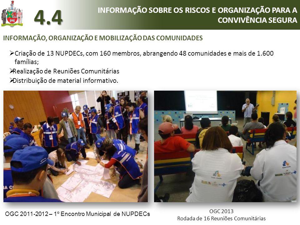 INFORMAÇÃO, ORGANIZAÇÃO E MOBILIZAÇÃO DAS COMUNIDADES  Criação de 13 NUPDECs, com 160 membros, abrangendo 48 comunidades e mais de 1.600 famílias; 