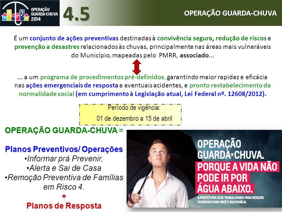 OPERAÇÃO GUARDA-CHUVA 4.5 É um conjunto de ações preventivas destinadas à convivência segura, redução de riscos e prevenção a desastres relacionados à