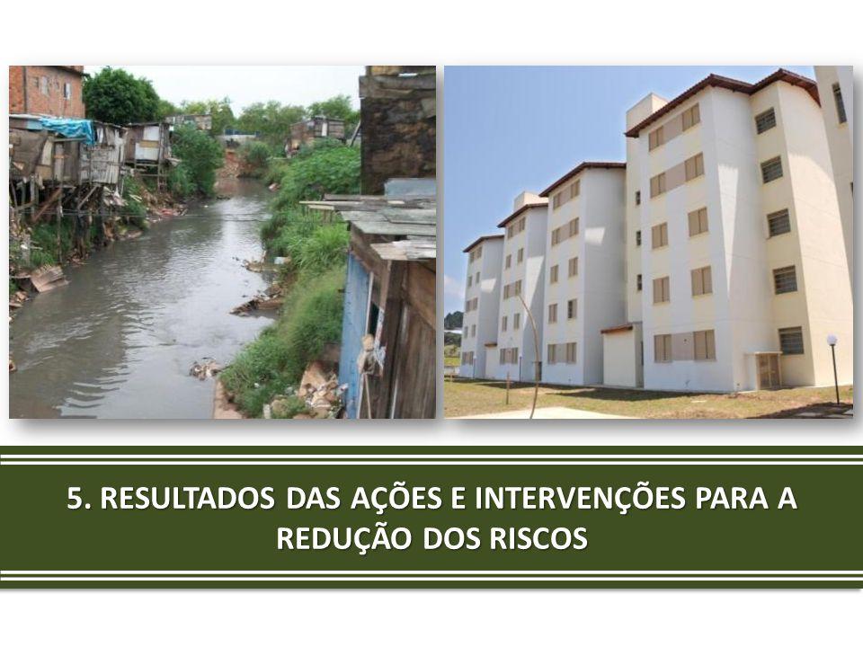 Vila dos Estudantes (jan/2013) 5. RESULTADOS DAS AÇÕES E INTERVENÇÕES PARA A REDUÇÃO DOS RISCOS