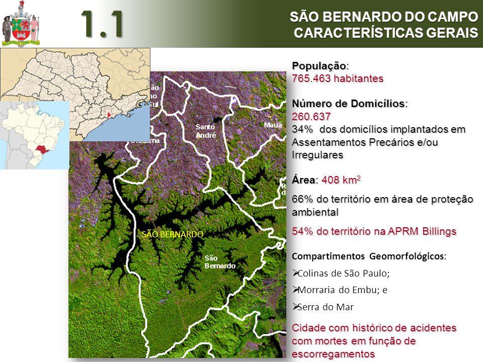 SÃO BERNARDO DO CAMPO CARACTERÍSTICAS GERAIS SÃO BERNARDO População: 765.463 habitantes Número de Domicílios: 260.637 34% dos domicílios implantados e