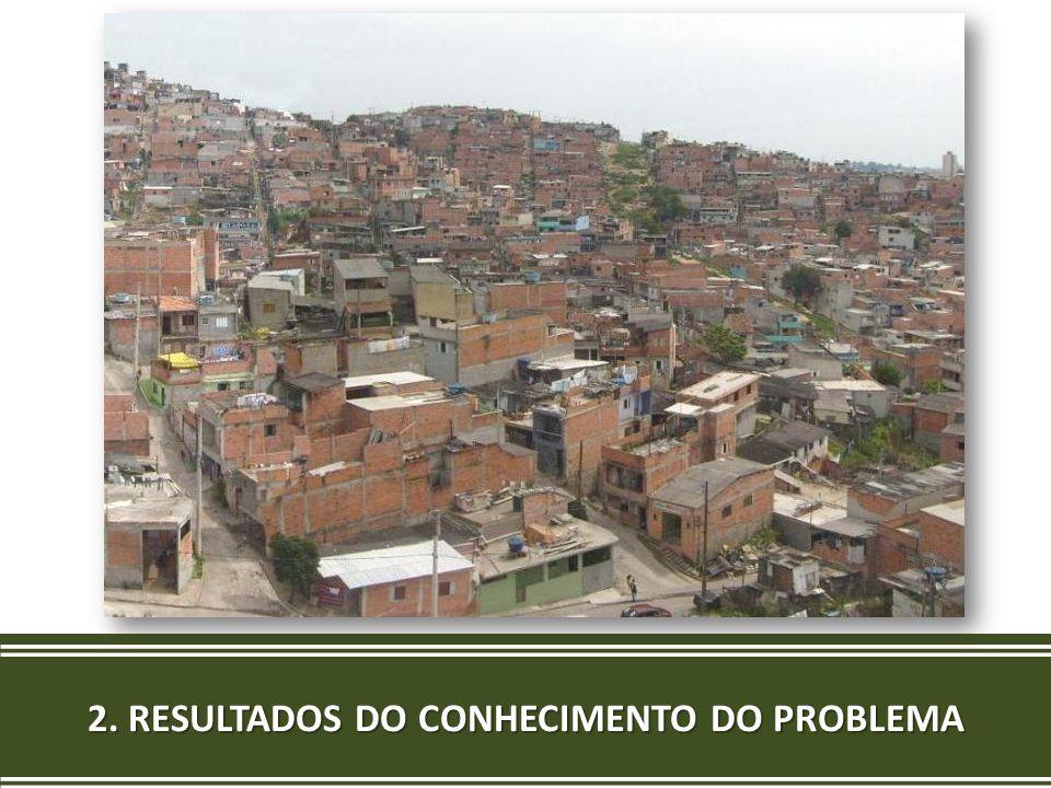 Favelas Loteamentos Irregulares O quadro de irregularidade do município se completa com 3.429UHs, em 11 Conjuntos Habitacionais Irregulares, não caracterizados como precários.