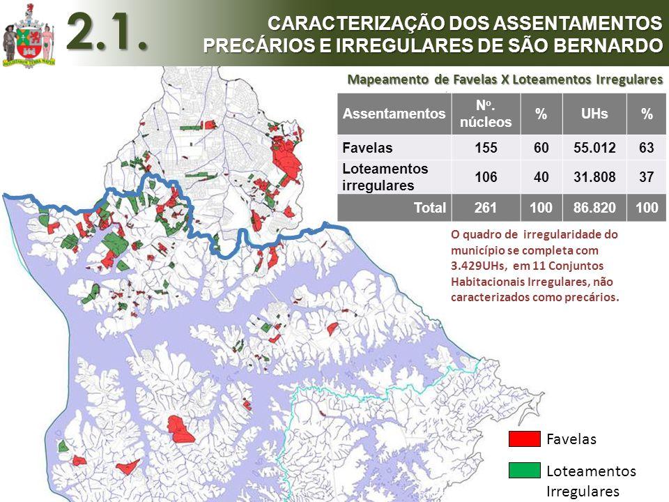 Favelas Loteamentos Irregulares O quadro de irregularidade do município se completa com 3.429UHs, em 11 Conjuntos Habitacionais Irregulares, não carac