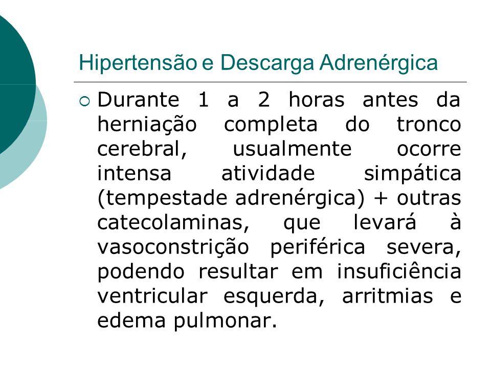 Hipertensão e Descarga Adrenérgica  Durante 1 a 2 horas antes da herniação completa do tronco cerebral, usualmente ocorre intensa atividade simpática (tempestade adrenérgica) + outras catecolaminas, que levará à vasoconstrição periférica severa, podendo resultar em insuficiência ventricular esquerda, arritmias e edema pulmonar.