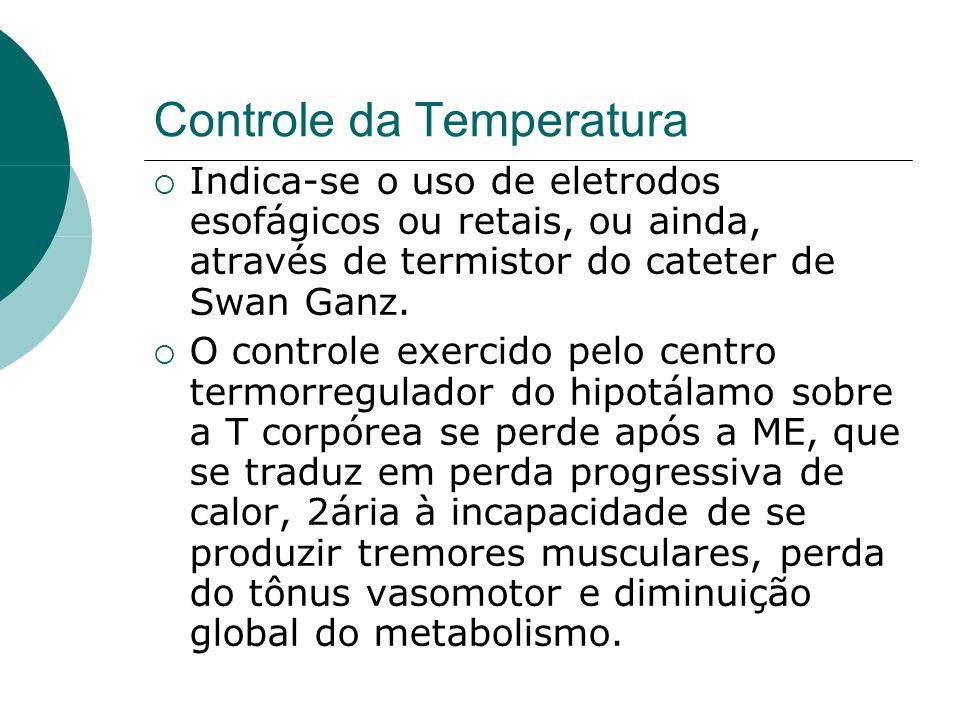 Controle da Temperatura  Indica-se o uso de eletrodos esofágicos ou retais, ou ainda, através de termistor do cateter de Swan Ganz.