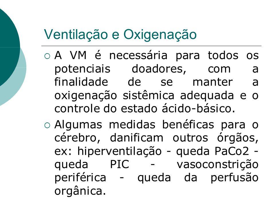Ventilação e Oxigenação  A VM é necessária para todos os potenciais doadores, com a finalidade de se manter a oxigenação sistêmica adequada e o controle do estado ácido-básico.