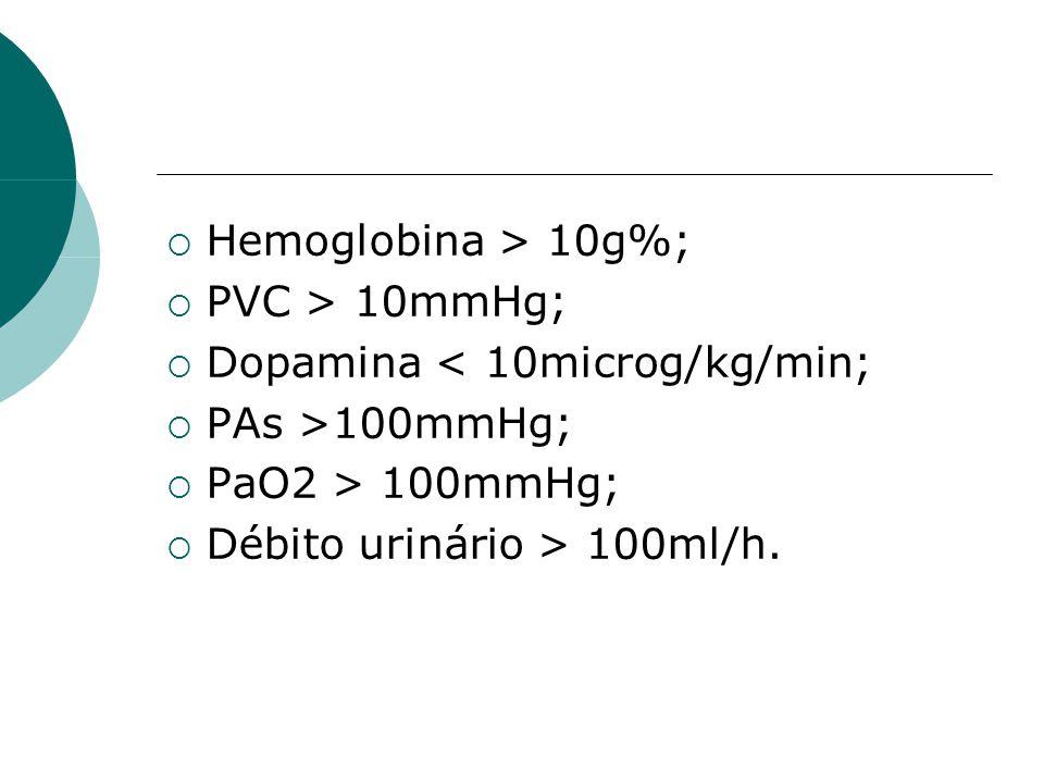 Hemoglobina > 10g%;  PVC > 10mmHg;  Dopamina < 10microg/kg/min;  PAs >100mmHg;  PaO2 > 100mmHg;  Débito urinário > 100ml/h.