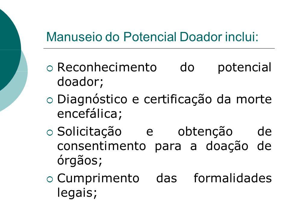 Manuseio do Potencial Doador inclui:  Reconhecimento do potencial doador;  Diagnóstico e certificação da morte encefálica;  Solicitação e obtenção de consentimento para a doação de órgãos;  Cumprimento das formalidades legais;