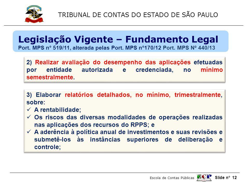 TRIBUNAL DE CONTAS DO ESTADO DE SÃO PAULO Escola de Contas Públicas Slide nº 12 2) Realizar avaliação do desempenho das aplicações efetuadas por entidade autorizada e credenciada, no mínimo semestralmente.
