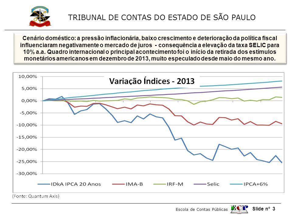 TRIBUNAL DE CONTAS DO ESTADO DE SÃO PAULO Escola de Contas Públicas Slide nº 3 Cenário doméstico: a pressão inflacionária, baixo crescimento e deterio