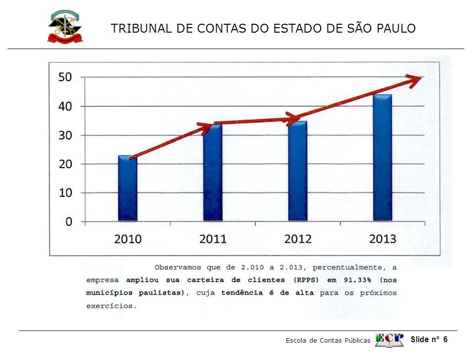 TRIBUNAL DE CONTAS DO ESTADO DE SÃO PAULO Escola de Contas Públicas Slide nº 57