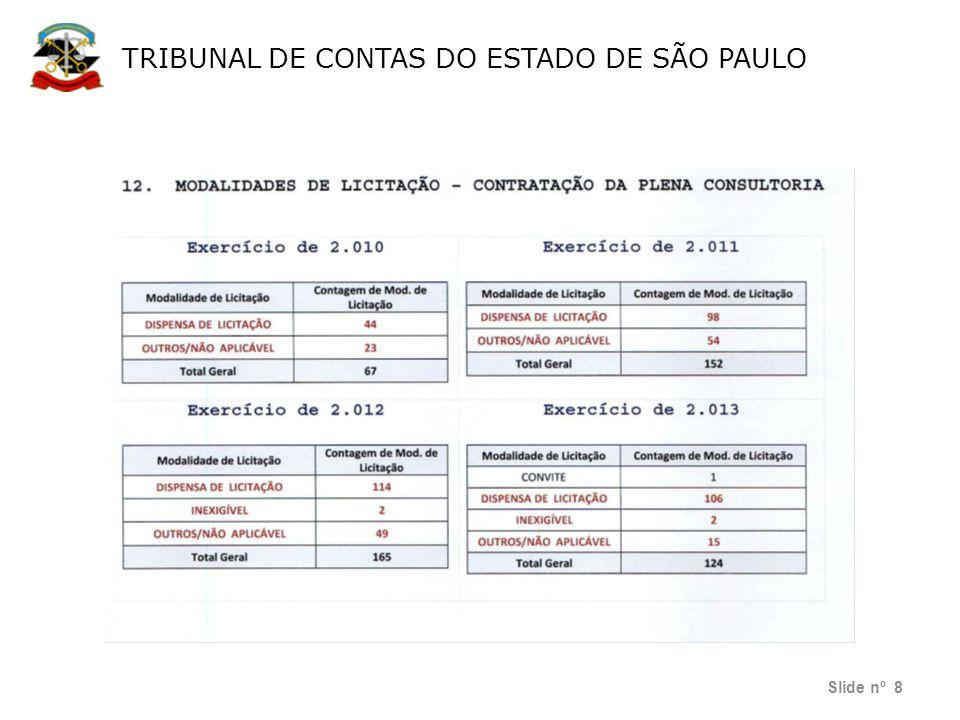 TRIBUNAL DE CONTAS DO ESTADO DE SÃO PAULO Slide nº 9
