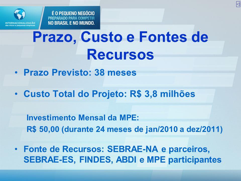 Prazo, Custo e Fontes de Recursos •Prazo Previsto: 38 meses •Custo Total do Projeto: R$ 3,8 milhões Investimento Mensal da MPE: R$ 50,00 (durante 24 m