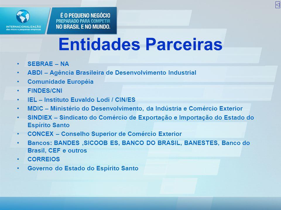 Entidades Parceiras •SEBRAE – NA •ABDI – Agência Brasileira de Desenvolvimento Industrial •Comunidade Européia •FINDES/CNI •IEL – Instituto Euvaldo Lo