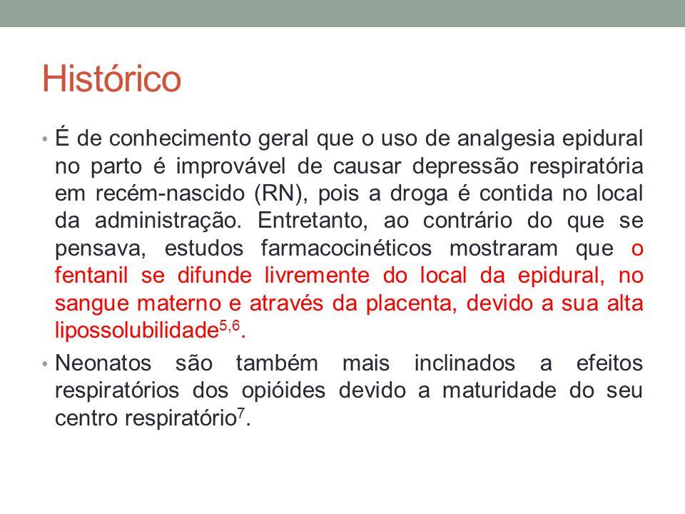 Histórico • É de conhecimento geral que o uso de analgesia epidural no parto é improvável de causar depressão respiratória em recém-nascido (RN), pois a droga é contida no local da administração.